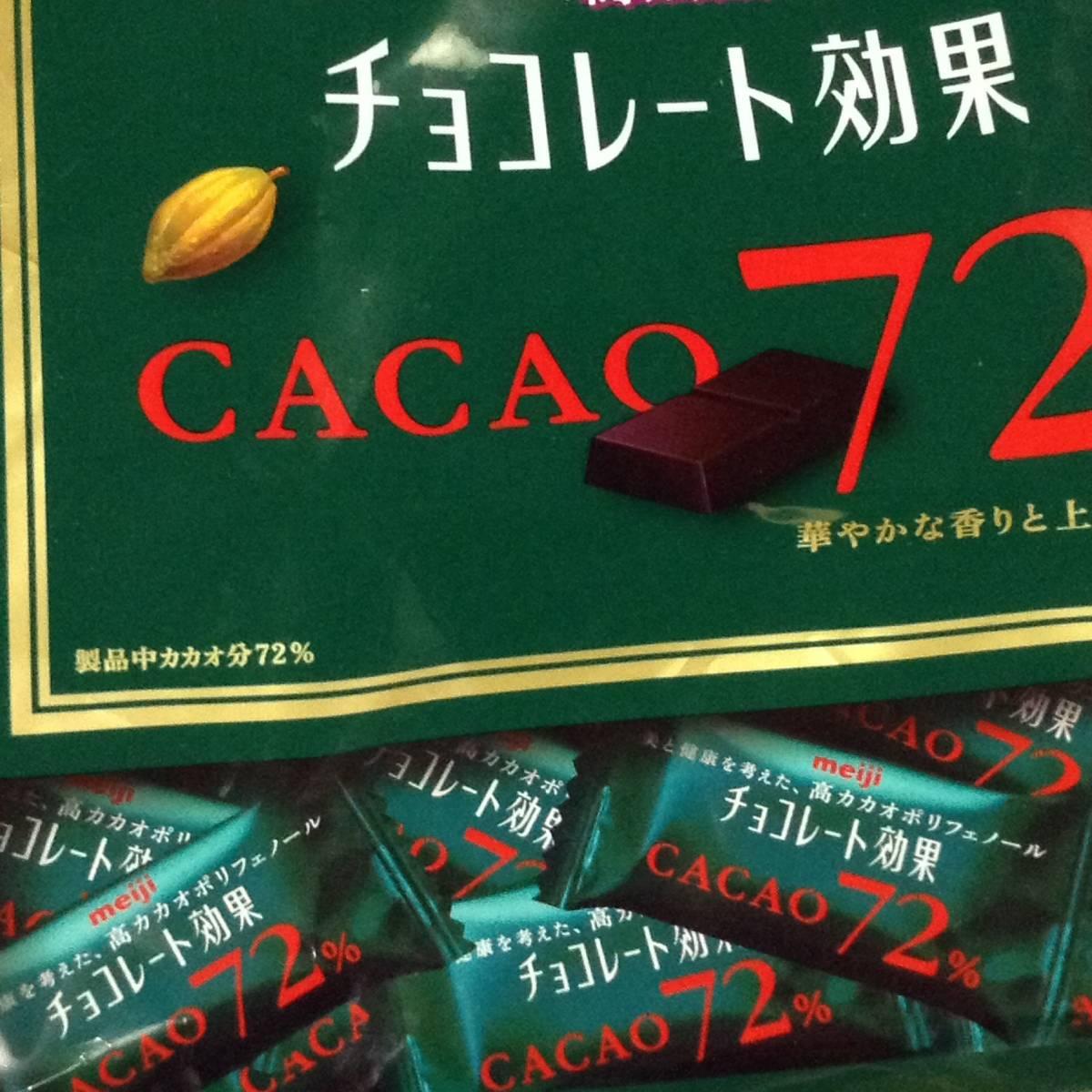 キャンペーン チョコレート 効果