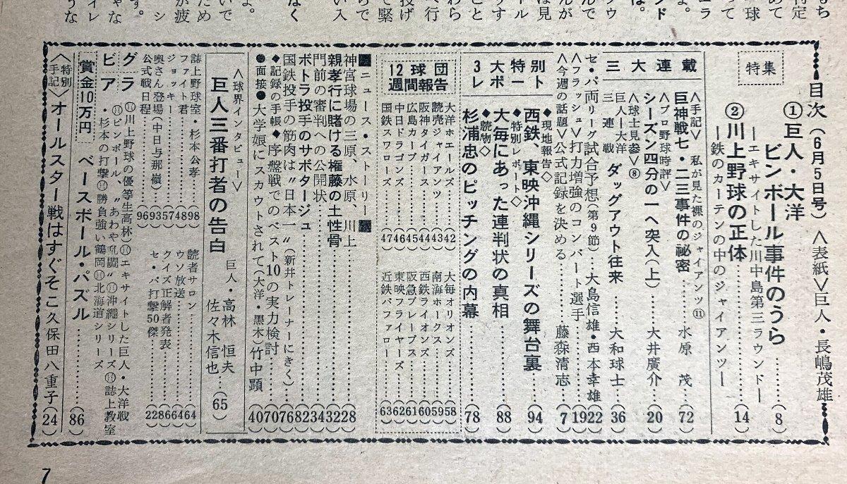 週刊ベースボール 昭和36年6月5日 高林恒夫 巨人・大洋ビーンボール ...